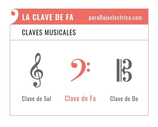 Tipos de Claves musicales