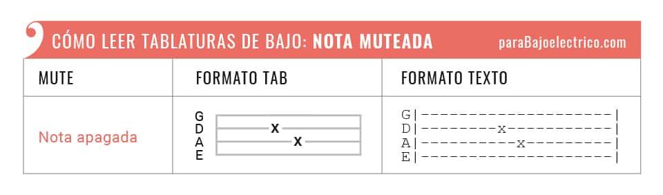 """Representación Mute """"x"""" tablaturas de bajo"""