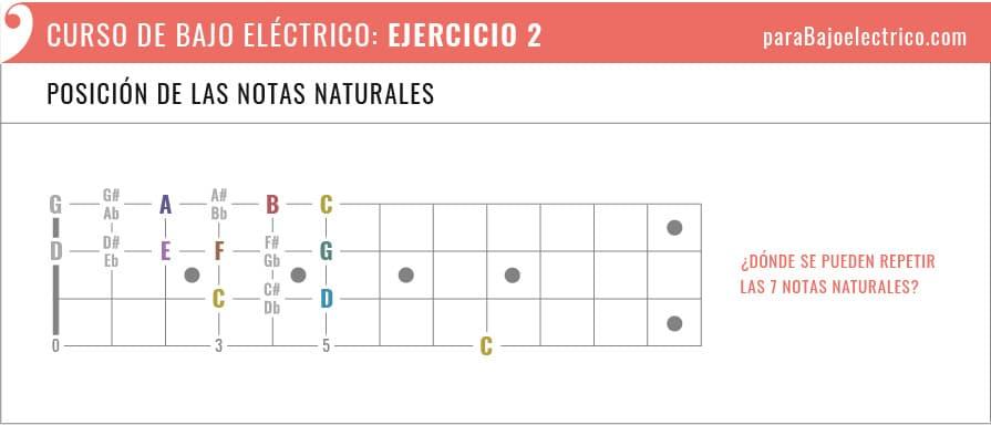 Ejercicio 2 las notas naturales
