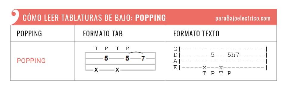 """Representación Popping """"P"""" tablaturas de bajo"""
