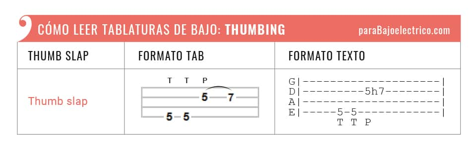 """Representación Thumb slap """"T"""" tablaturas de bajo"""