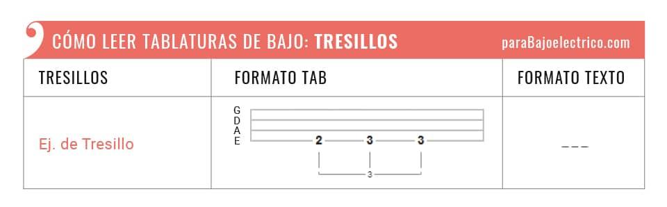 representación de tresillos en tablaturas de bajo