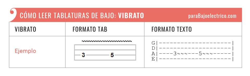 "Representación Vibrato ""~~~"" tablaturas de bajo"