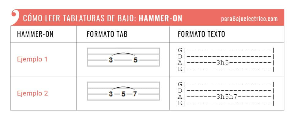 "representación hammer-on ""h"" tablaturas de bajo"