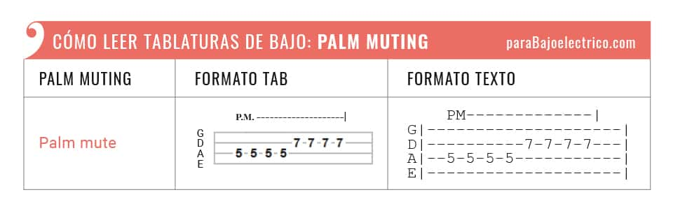 "Representación Palm muting ""PM"" tablaturas de bajo"