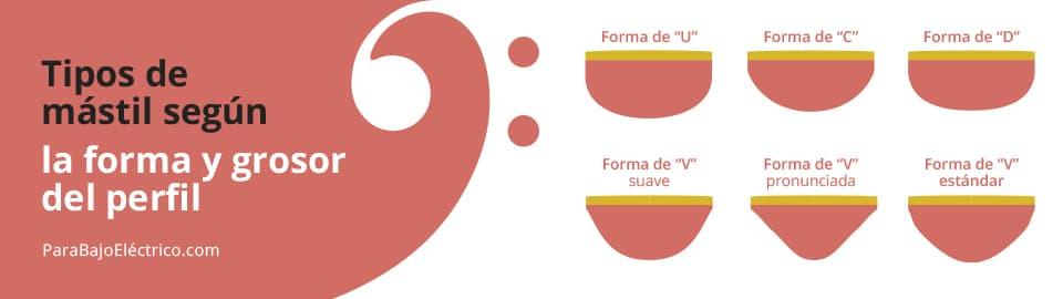 Tipos de formas de perfil del mástil de un bajo